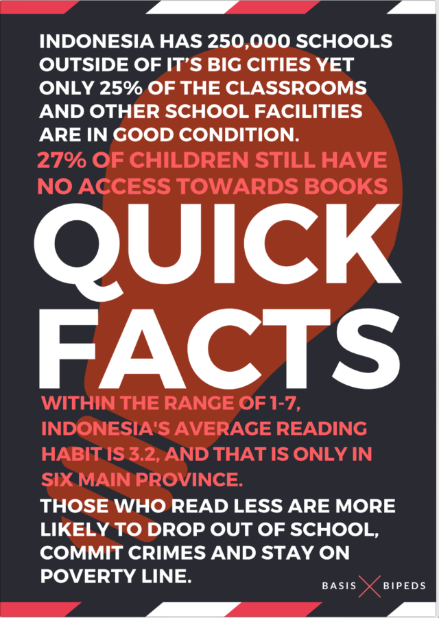 Quick Facts!